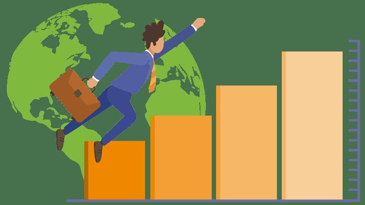 localization companies