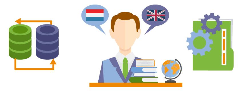 Translate-Dutch-to-English