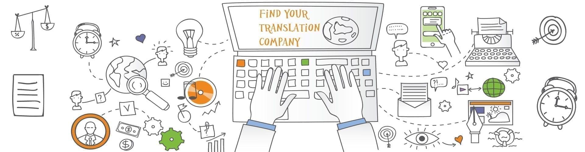 professional Dutch translation