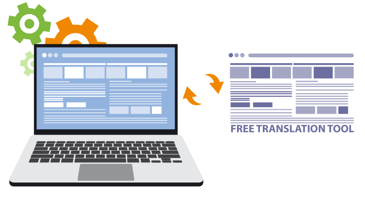why translate your website