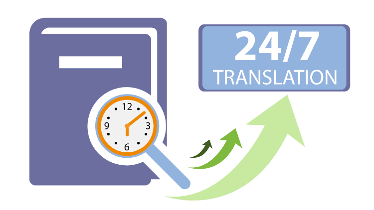 translate documents in London